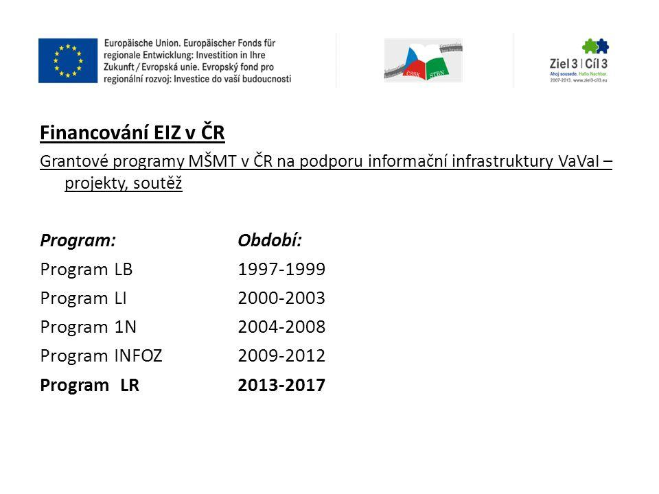 Financování EIZ v ČR Program: Období: Program LB 1997-1999