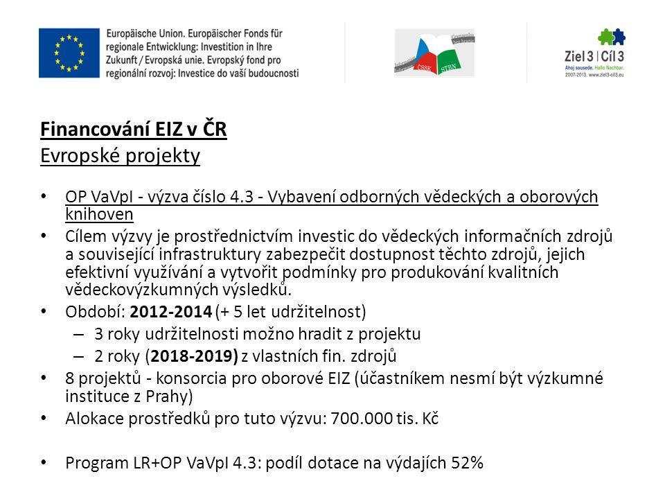 Financování EIZ v ČR Evropské projekty
