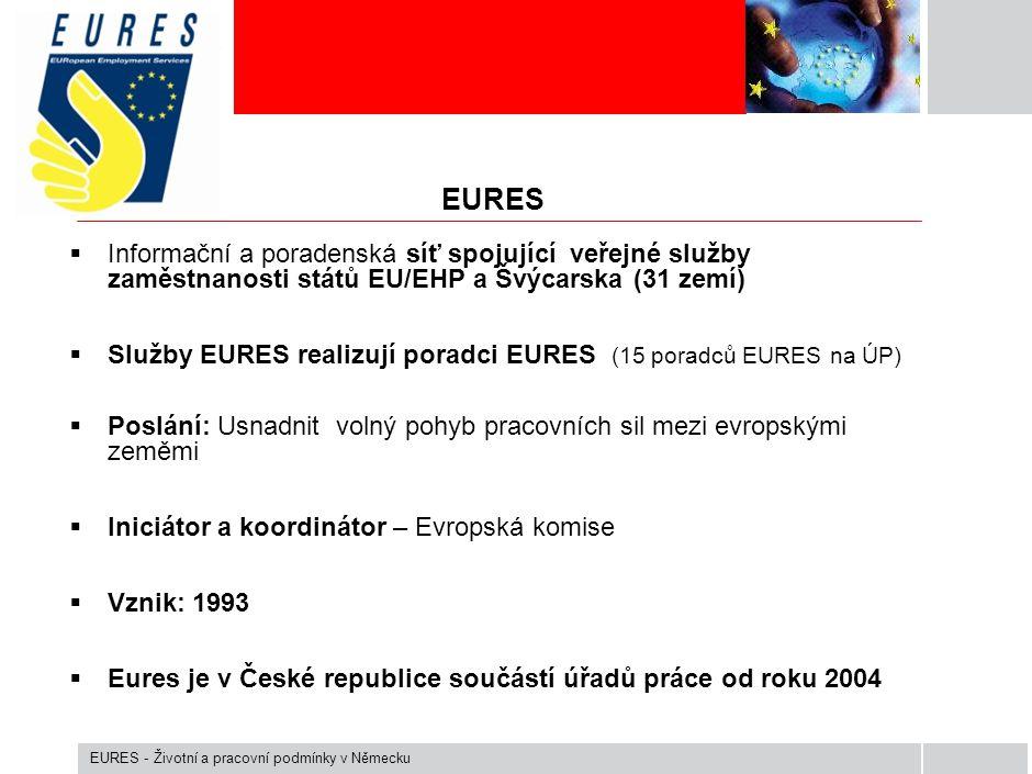 Kdo může služeb EURES využívat