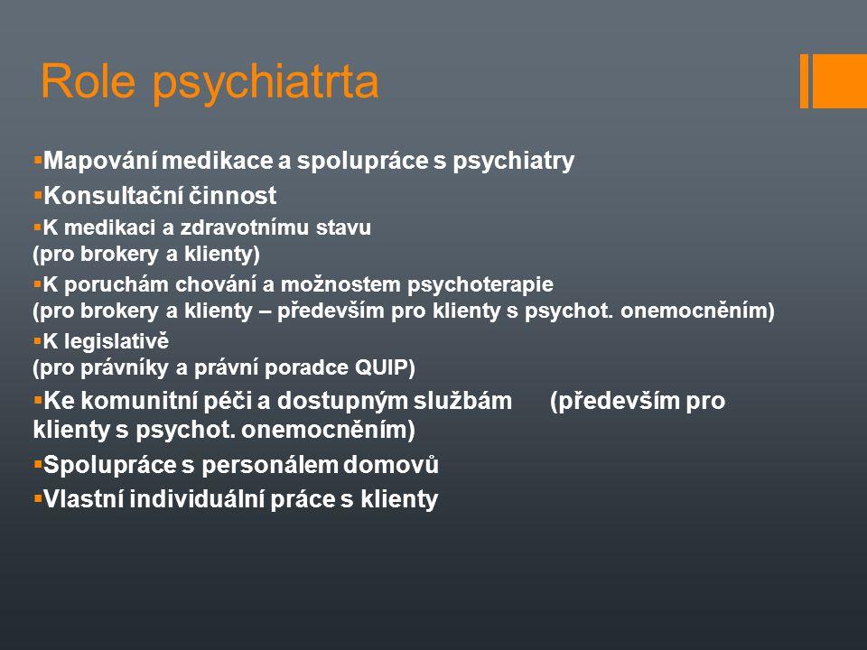Role psychiatrta Mapování medikace a spolupráce s psychiatry