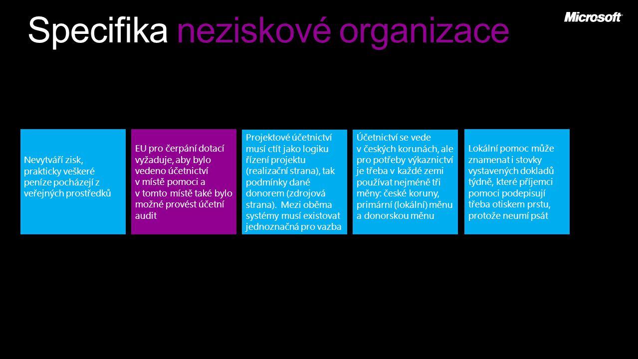 Specifika neziskové organizace