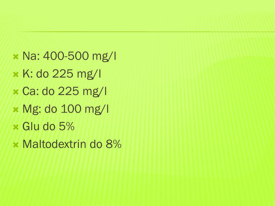 Na: 400-500 mg/l K: do 225 mg/l Ca: do 225 mg/l Mg: do 100 mg/l Glu do 5% Maltodextrin do 8%