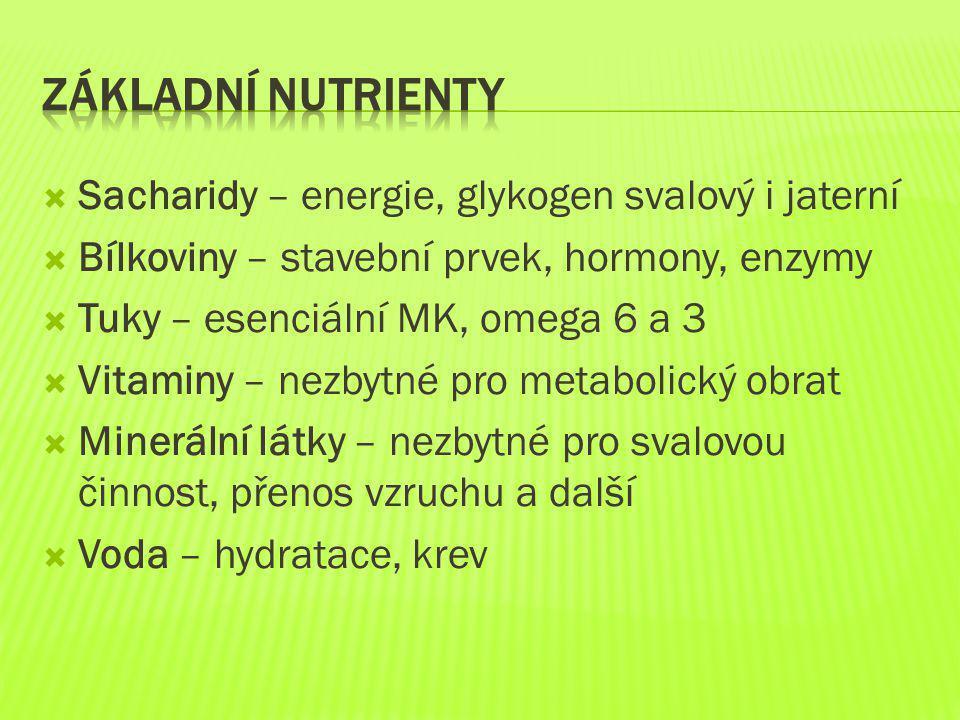 Základní nutrienty Sacharidy – energie, glykogen svalový i jaterní