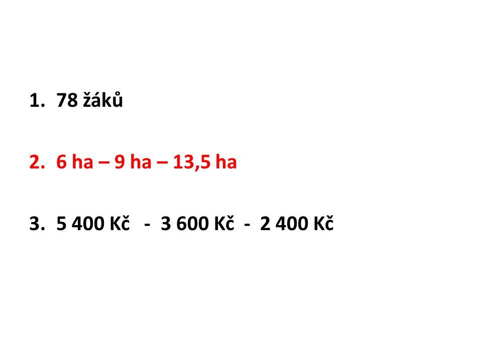 78 žáků 6 ha – 9 ha – 13,5 ha 5 400 Kč - 3 600 Kč - 2 400 Kč