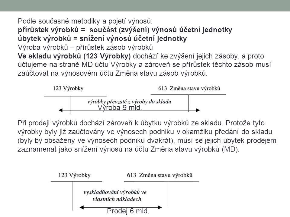 Podle současné metodiky a pojetí výnosů: