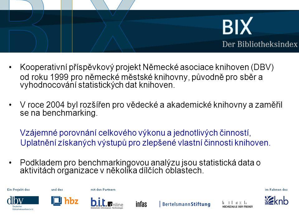 Kooperativní příspěvkový projekt Německé asociace knihoven (DBV)