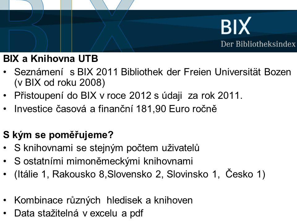 BIX a Knihovna UTB Seznámení s BIX 2011 Bibliothek der Freien Universität Bozen (v BIX od roku 2008)