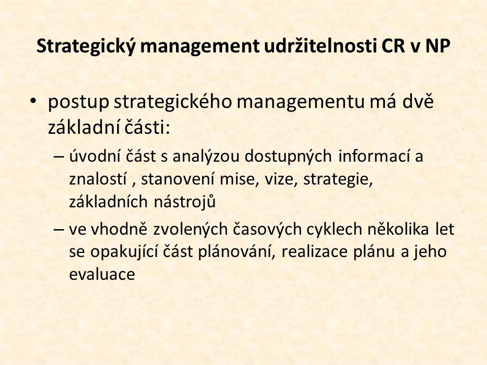 Strategický management udržitelnosti CR v NP