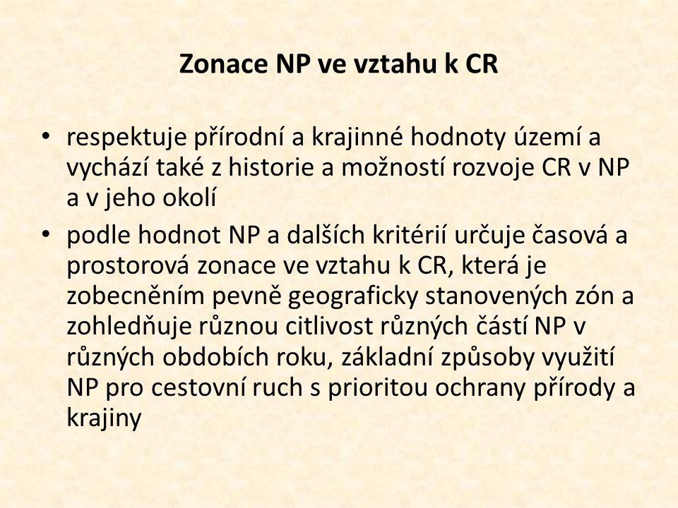 Zonace NP ve vztahu k CR respektuje přírodní a krajinné hodnoty území a vychází také z historie a možností rozvoje CR v NP a v jeho okolí.