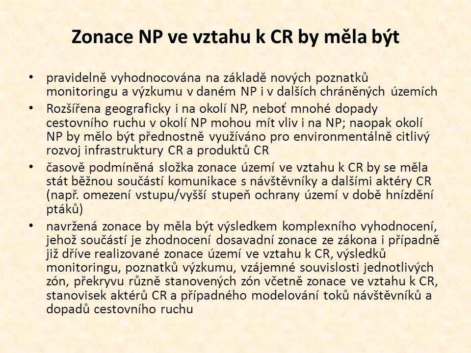 Zonace NP ve vztahu k CR by měla být