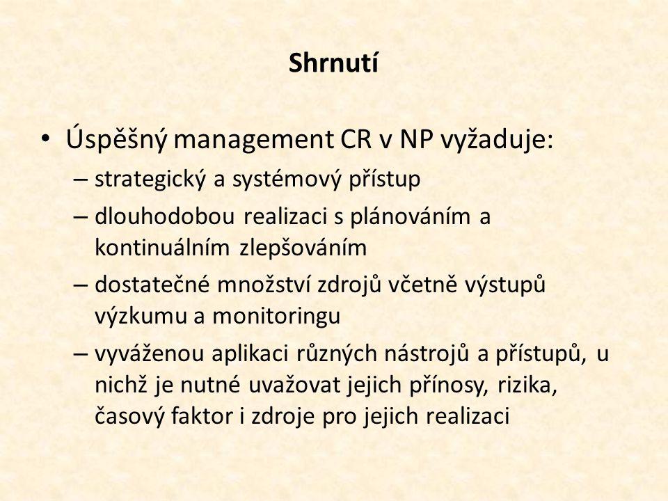 Úspěšný management CR v NP vyžaduje: