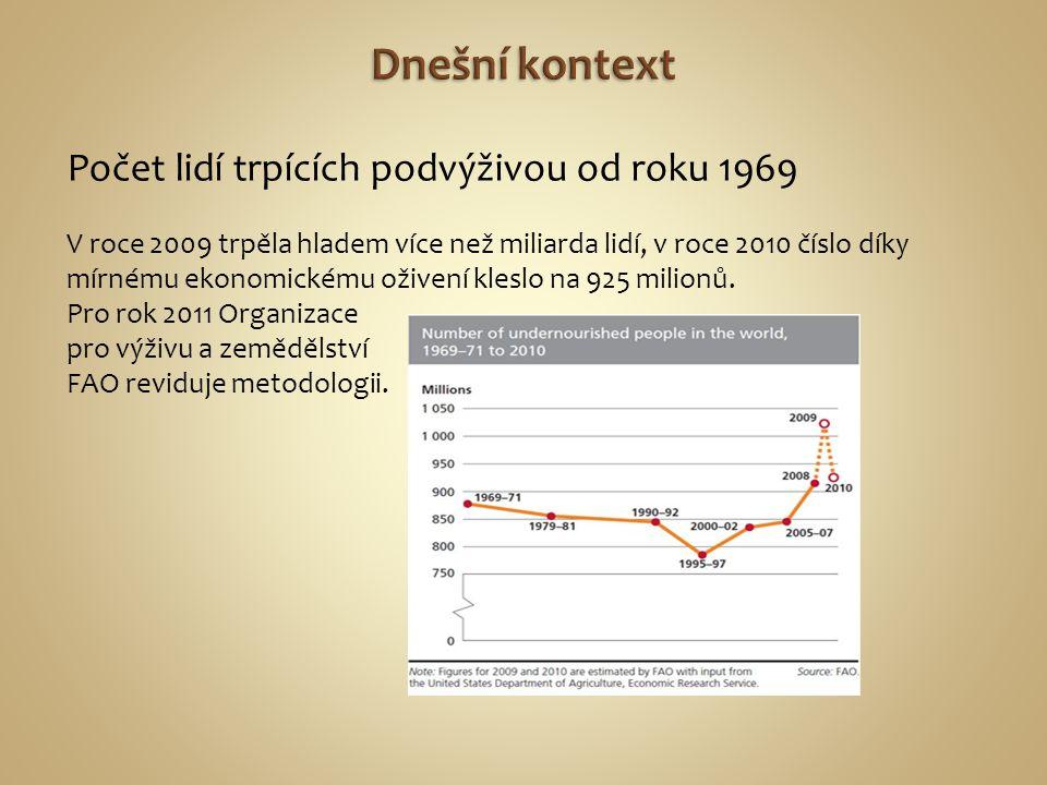 Dnešní kontext Počet lidí trpících podvýživou od roku 1969