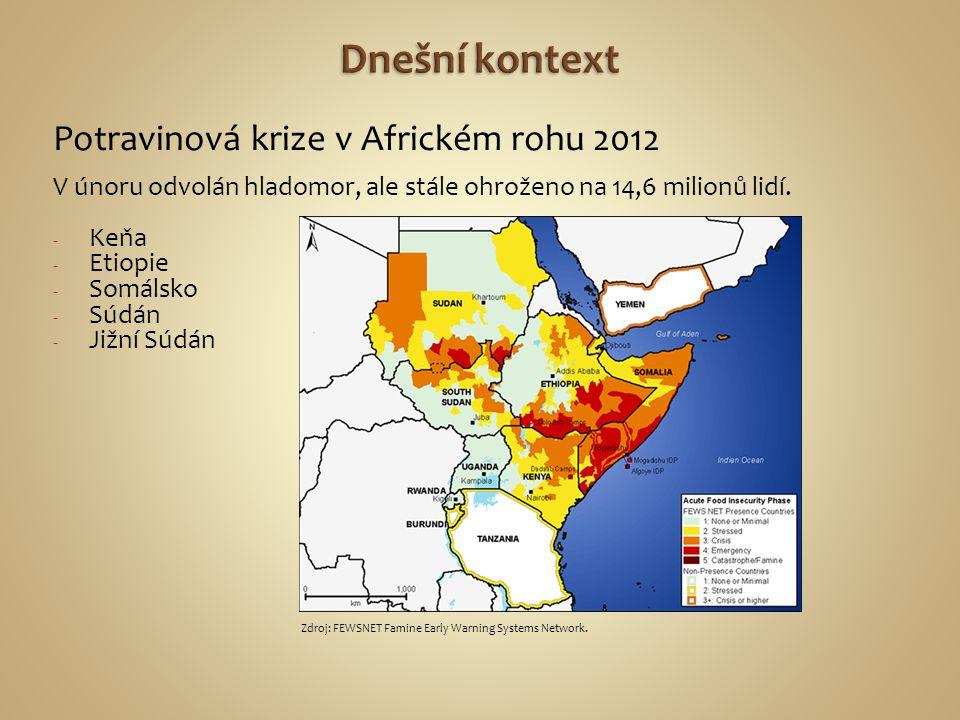 Dnešní kontext Potravinová krize v Africkém rohu 2012