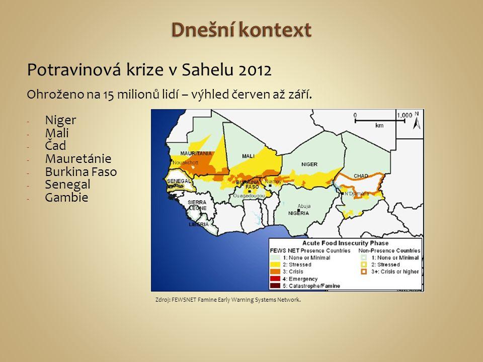 Dnešní kontext Potravinová krize v Sahelu 2012