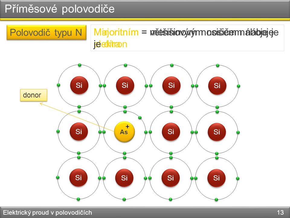 Příměsové polovodiče Polovodič typu N
