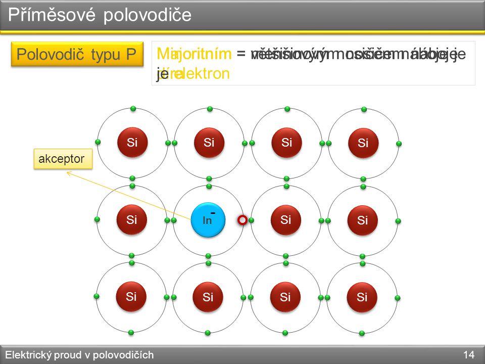 Příměsové polovodiče Polovodič typu P