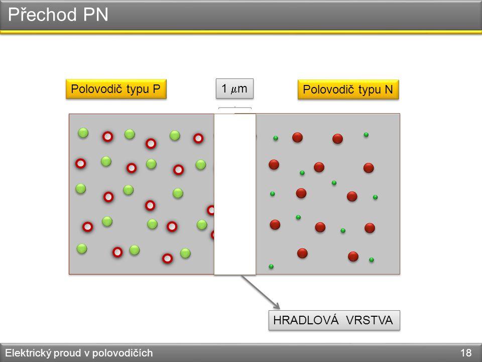 Přechod PN - - - Polovodič typu P 1 m Polovodič typu N + + +