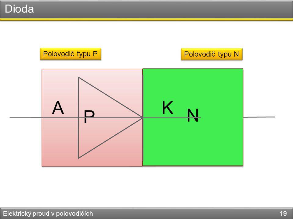 A K N P Dioda - - - Polovodič typu P Polovodič typu N + + +