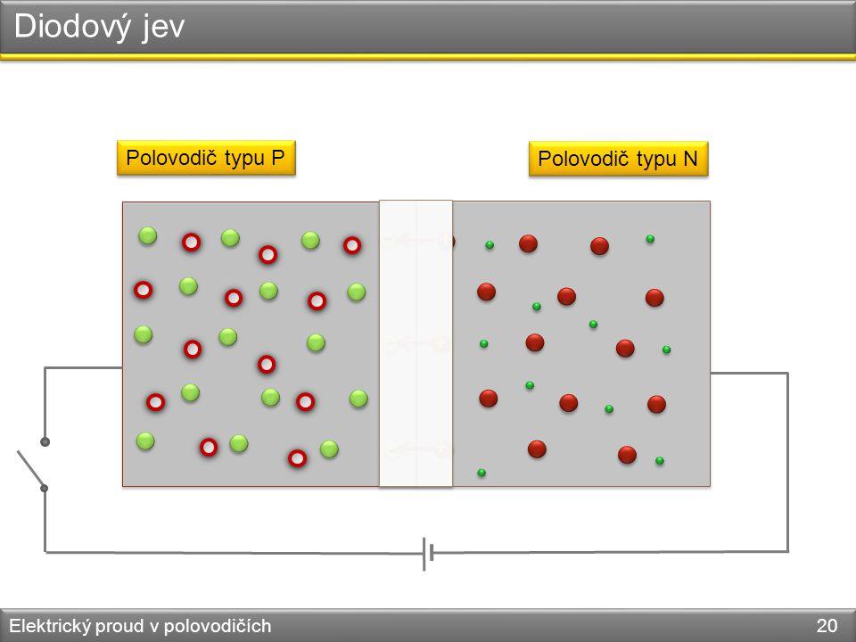 Diodový jev - - - Polovodič typu P Polovodič typu N + + +