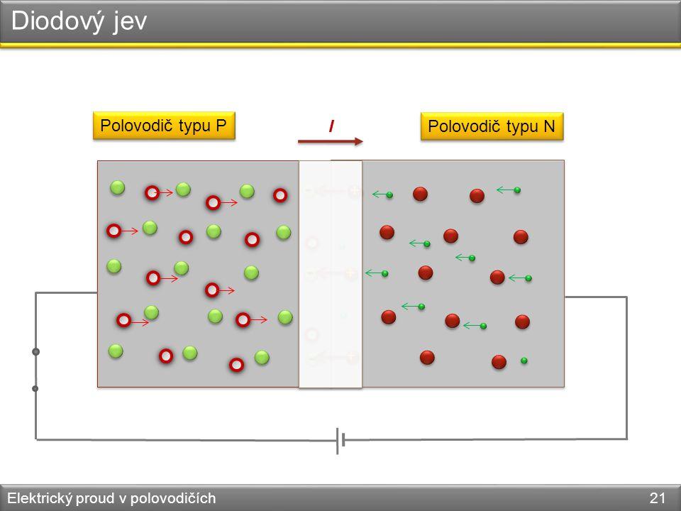 Diodový jev - - - Polovodič typu P I Polovodič typu N + + +