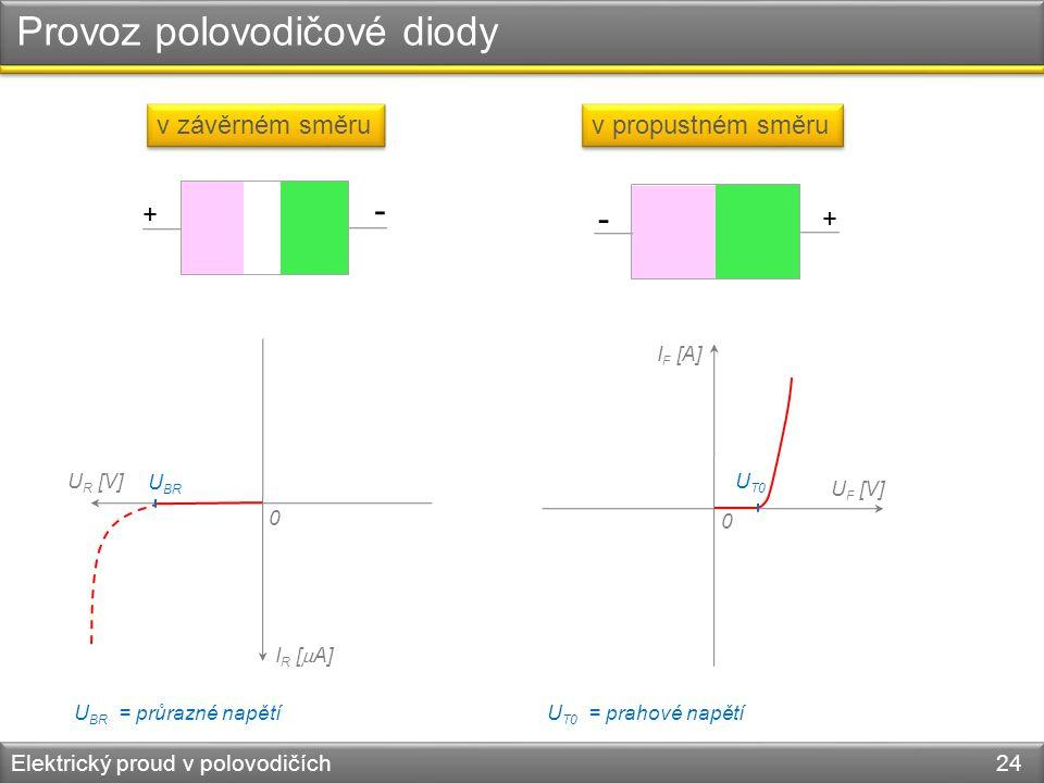 Provoz polovodičové diody