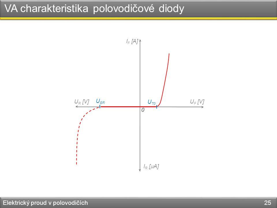 VA charakteristika polovodičové diody