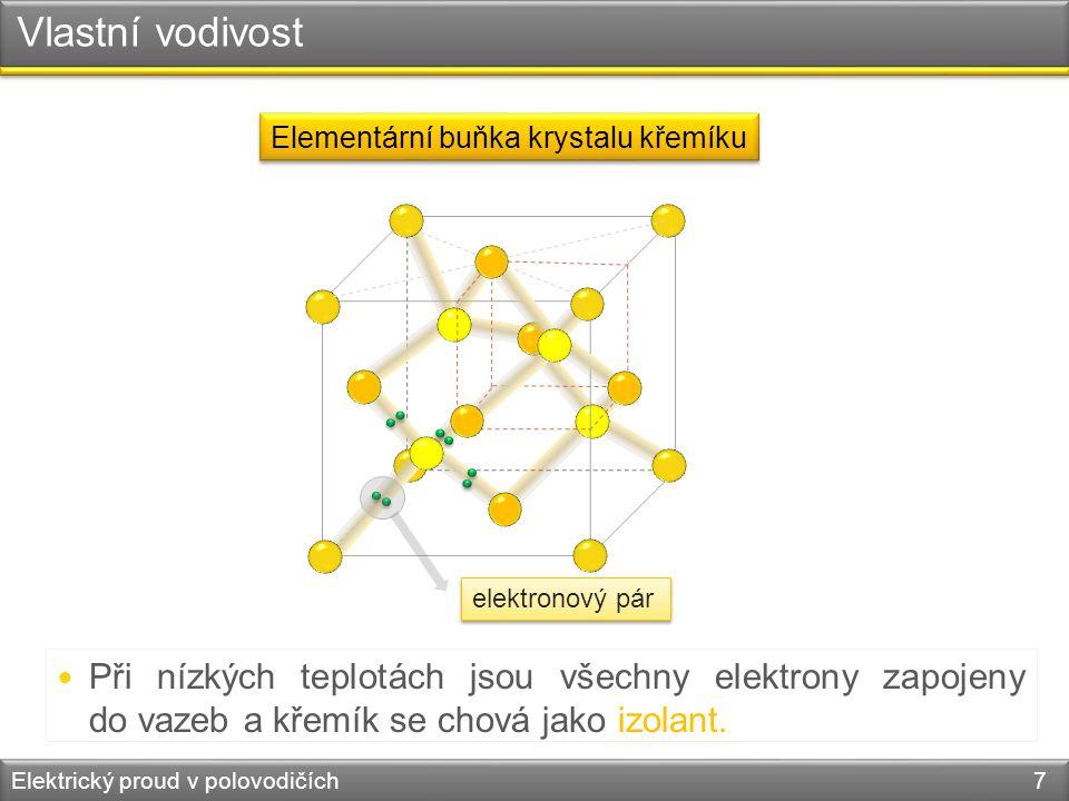 Vlastní vodivost Elementární buňka krystalu křemíku. elektronový pár.