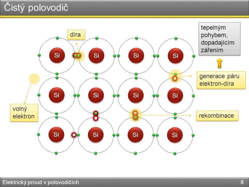 Čistý polovodič tepelným pohybem, dopadajícím zářením díra Si Si Si Si