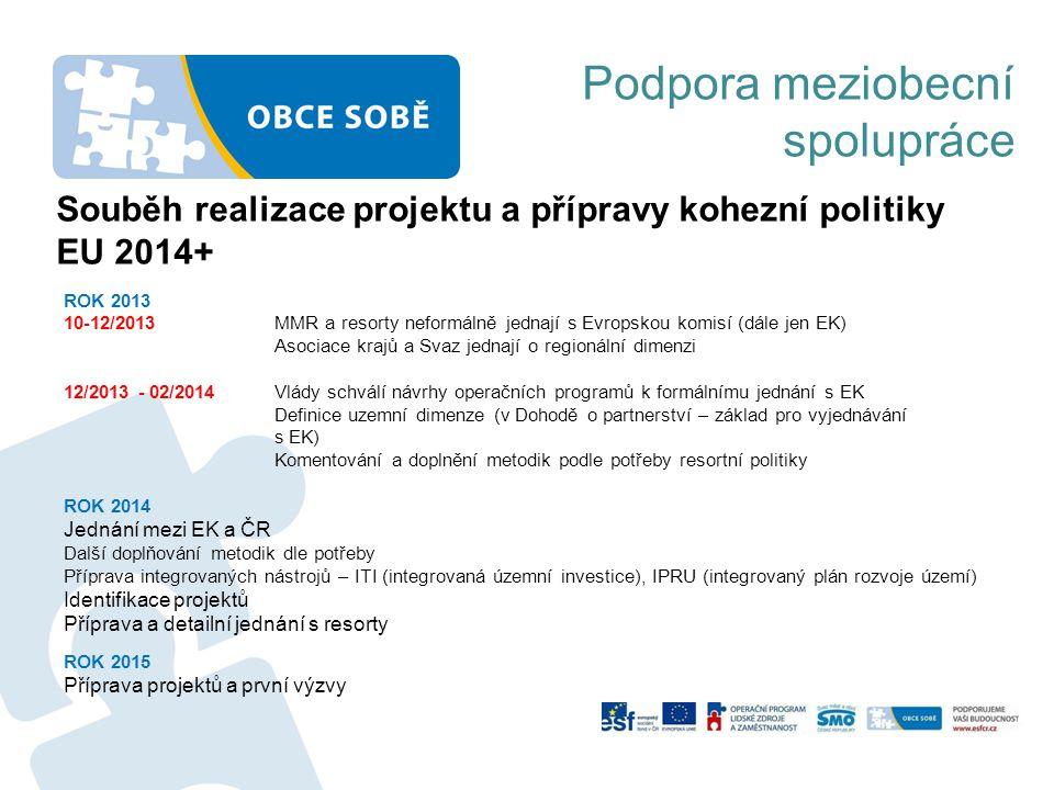 Souběh realizace projektu a přípravy kohezní politiky EU 2014+