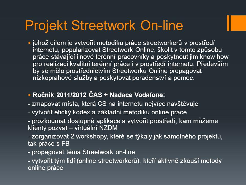 Projekt Streetwork On-line