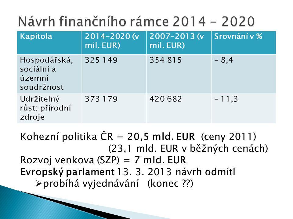 Návrh finančního rámce 2014 - 2020