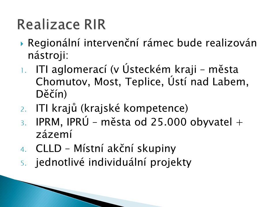 Realizace RIR Regionální intervenční rámec bude realizován nástroji: