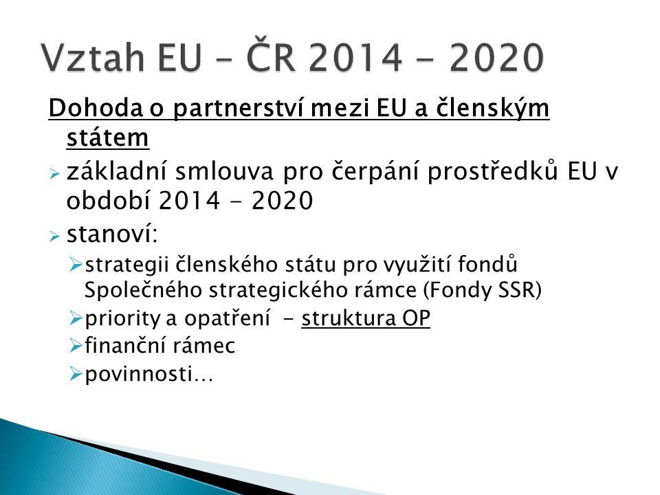 Vztah EU – ČR 2014 - 2020 Dohoda o partnerství mezi EU a členským státem. základní smlouva pro čerpání prostředků EU v období 2014 - 2020.