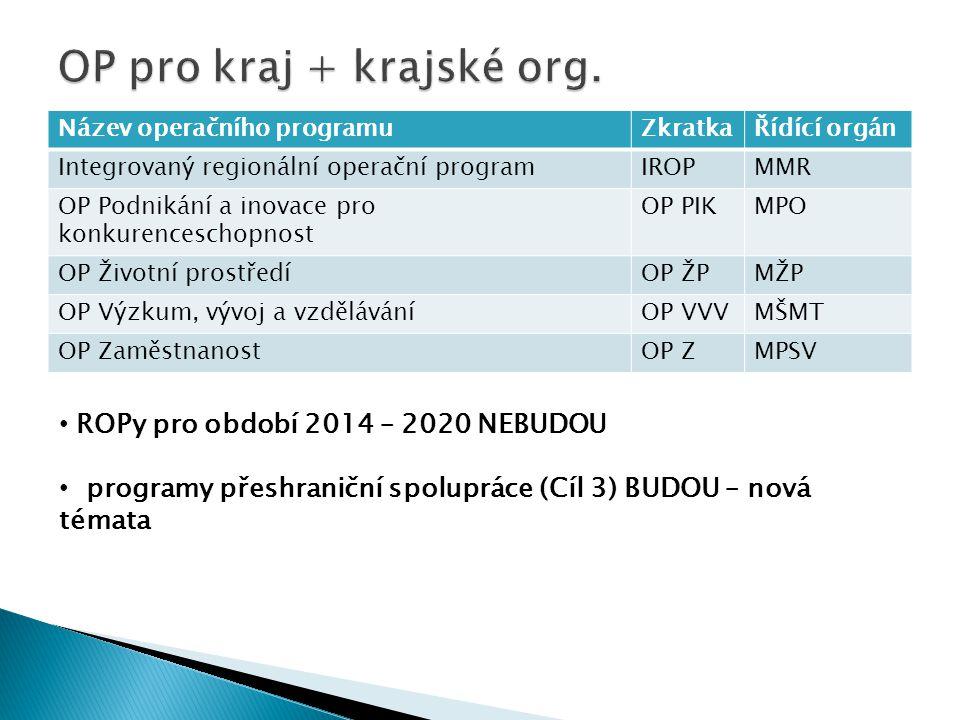 OP pro kraj + krajské org.
