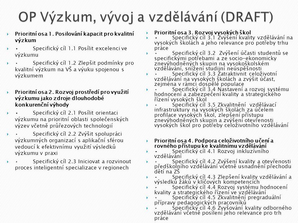 OP Výzkum, vývoj a vzdělávání (DRAFT)