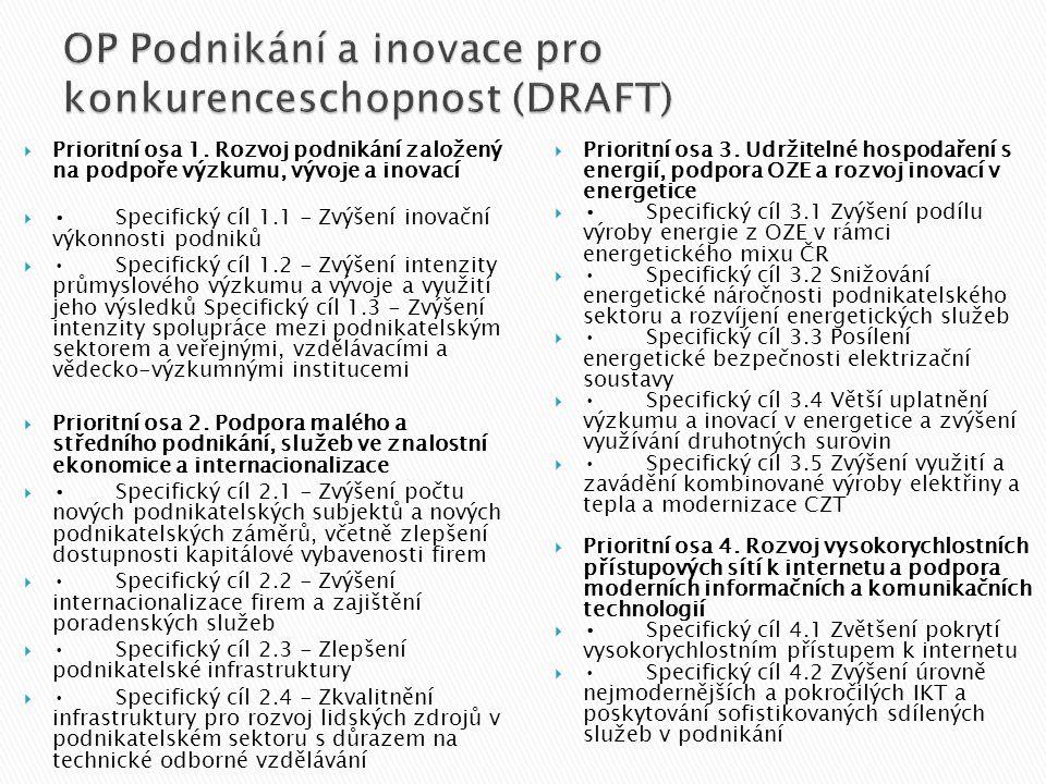 OP Podnikání a inovace pro konkurenceschopnost (DRAFT)