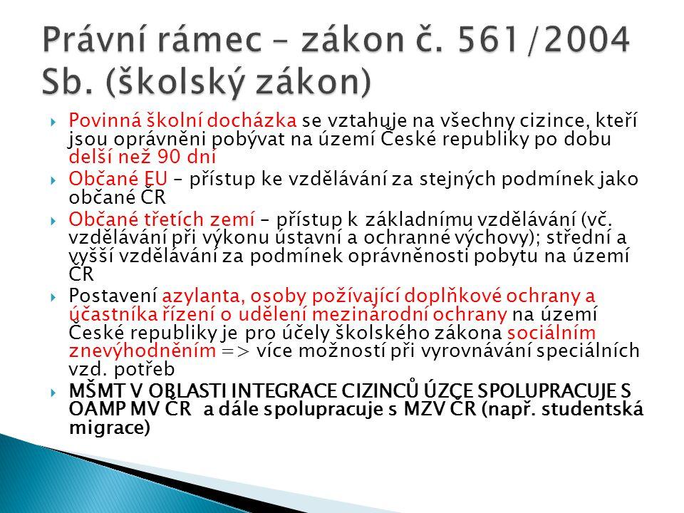 Právní rámec – zákon č. 561/2004 Sb. (školský zákon)