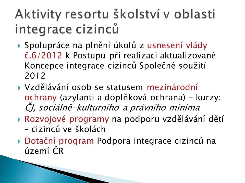 Aktivity resortu školství v oblasti integrace cizinců