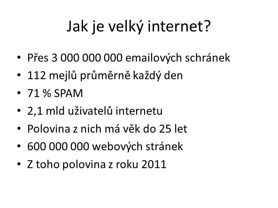Jak je velký internet Přes 3 000 000 000 emailových schránek