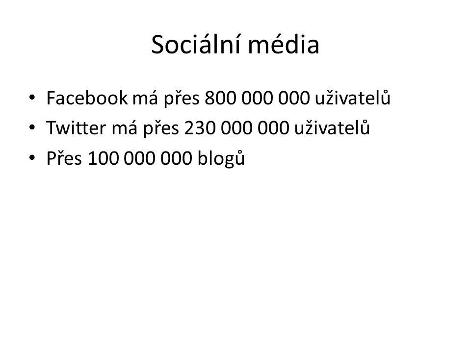 Sociální média Facebook má přes 800 000 000 uživatelů