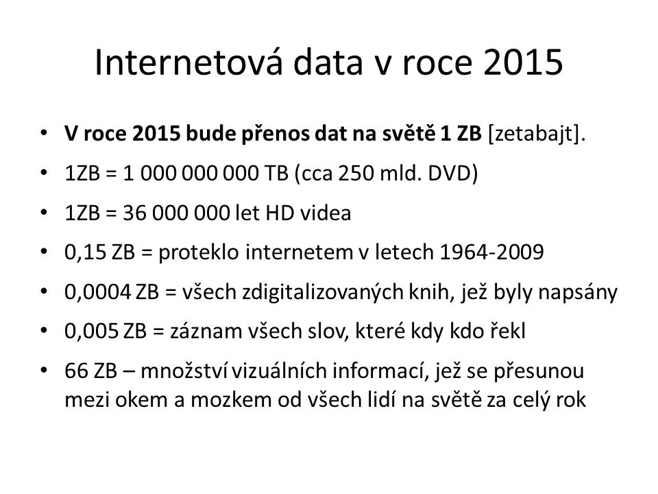 Internetová data v roce 2015