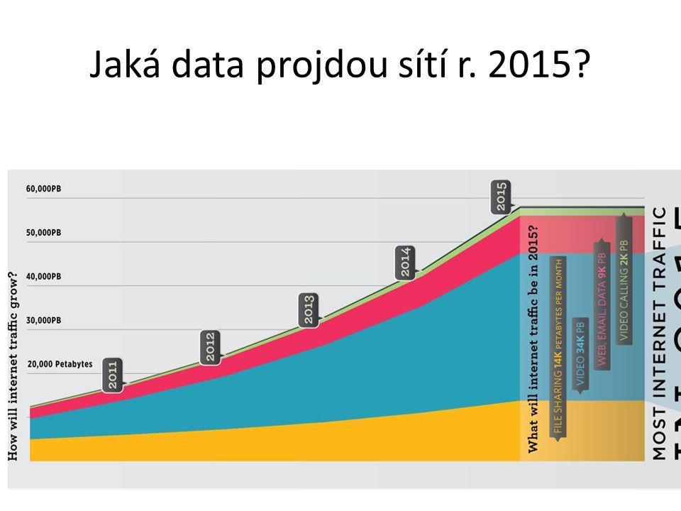 Jaká data projdou sítí r. 2015