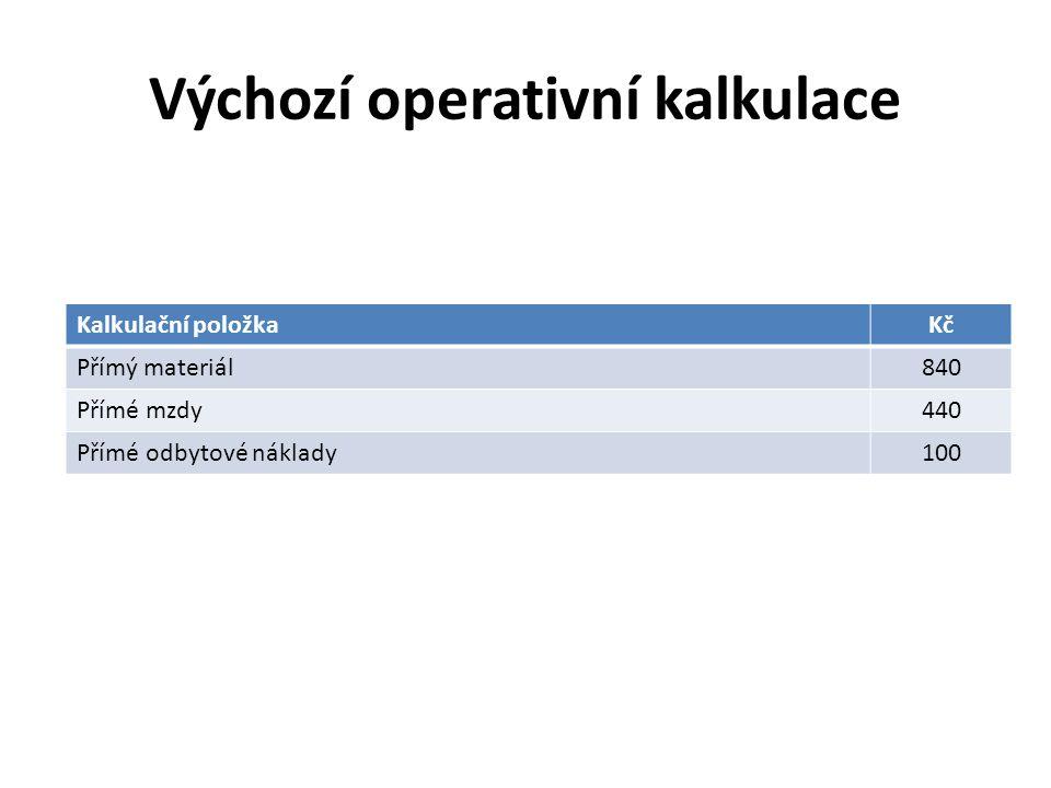Výchozí operativní kalkulace