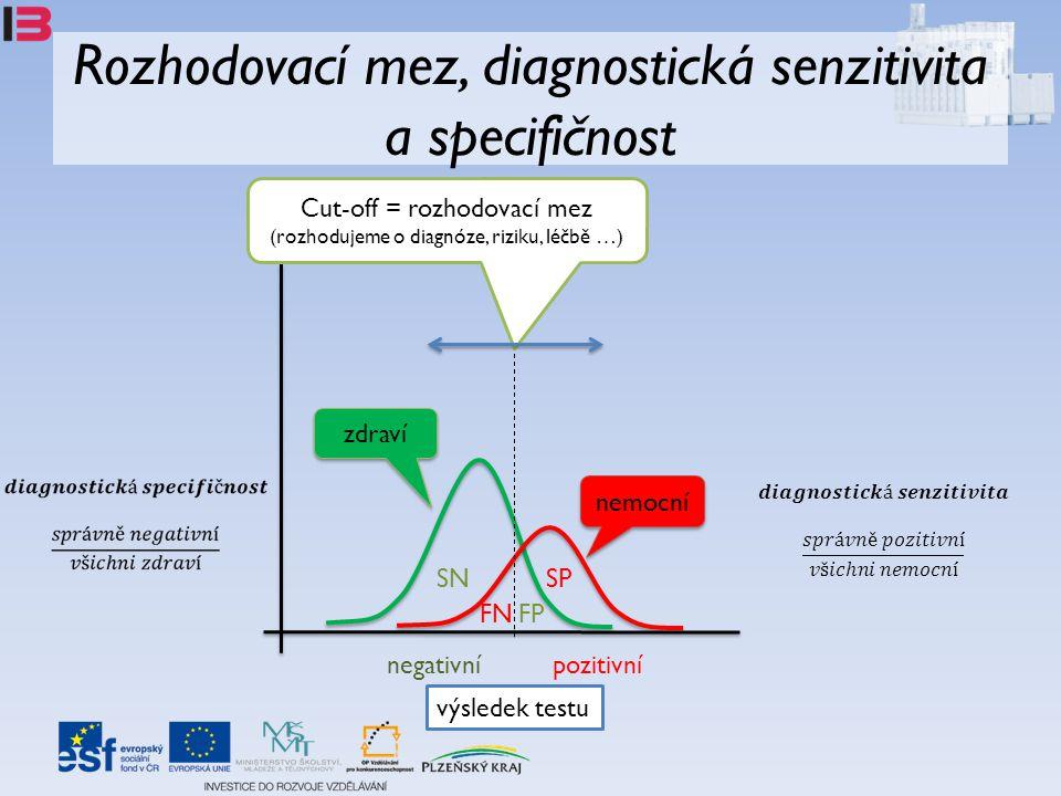 Rozhodovací mez, diagnostická senzitivita a specifičnost