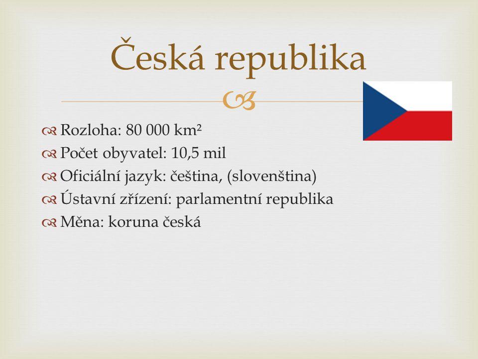 Česká republika Rozloha: 80 000 km² Počet obyvatel: 10,5 mil