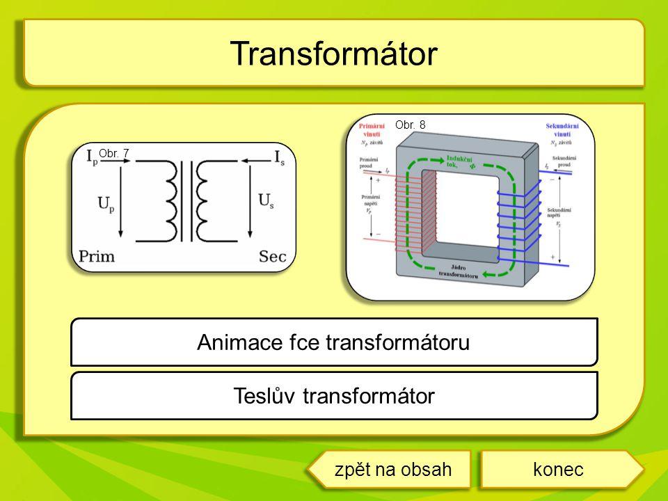 Animace fce transformátoru