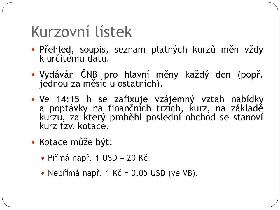 Kurzovní lístek Přehled, soupis, seznam platných kurzů měn vždy k určitému datu.