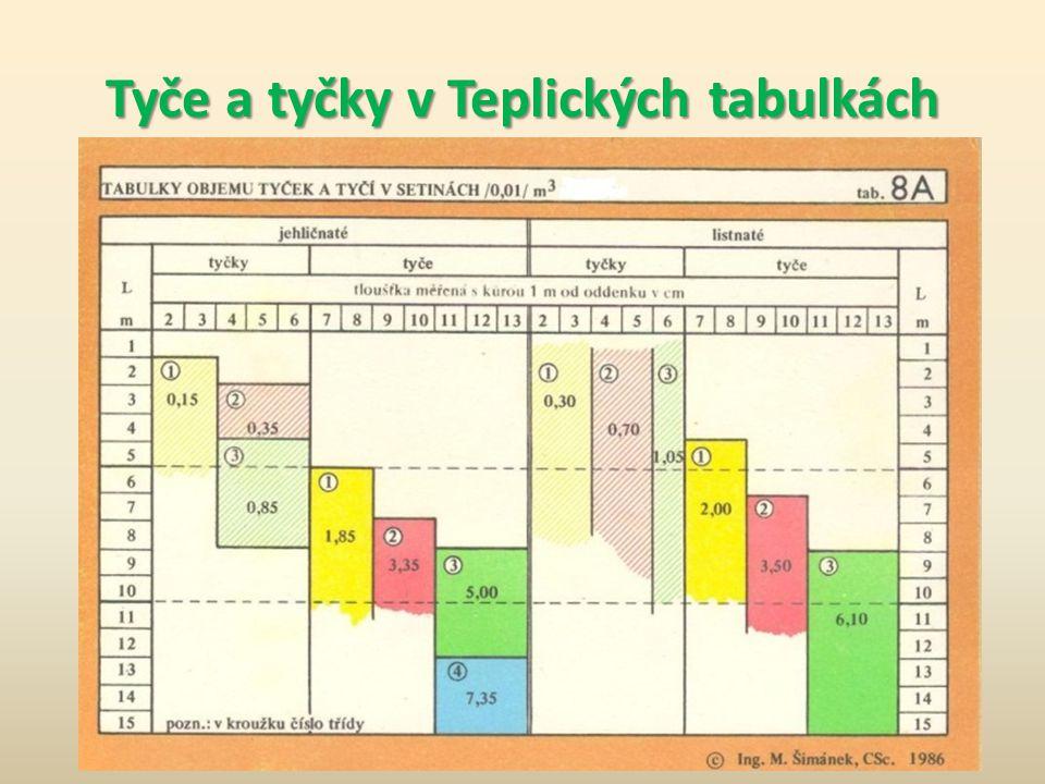 Tyče a tyčky v Teplických tabulkách