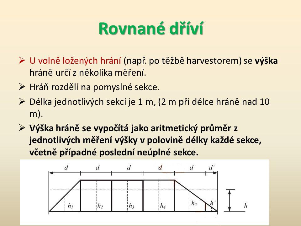 Rovnané dříví U volně ložených hrání (např. po těžbě harvestorem) se výška hráně určí z několika měření.