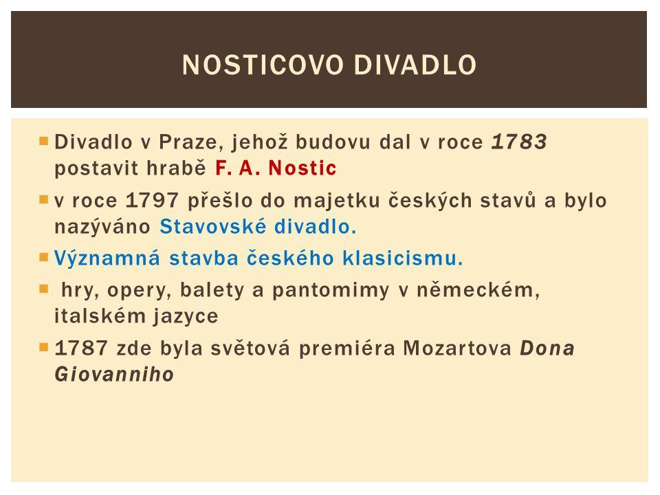 Nosticovo divadlo Divadlo v Praze, jehož budovu dal v roce 1783 postavit hrabě F. A. Nostic.